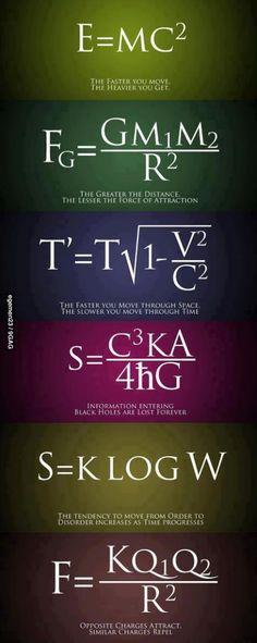 Equations :3
