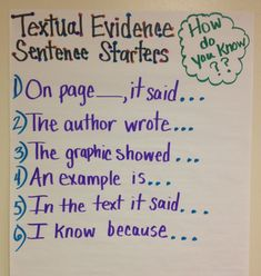 Common Core is all about evidence!!  Standard One for all grades is all about showing the evidence!!  This is a great Anchor Chart for Textual Evidence Sentence Starters