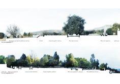 Serrano + Baquero. Estudio de Arquitectura de Granada