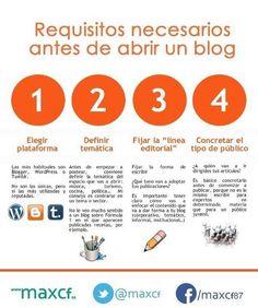 Requisitos antes de abrir un blog #infografia