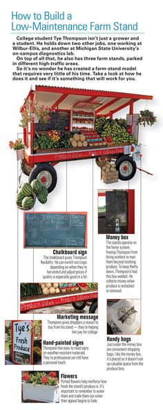 The Anatomy of a Low-Effort Farmstand [Infographic] Tye Thompson has created a farm-stand model that requires very little of his time. Take a look at how he does it, and see if it's something that will work for you. Homestead Gardens, Farm Gardens, Farmers Market Display, Vegetable Stand, Produce Stand, Farm Store, Fruit Stands, Mini Farm, Backyard Farming