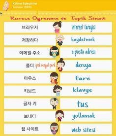 Korece internet kelimeleri