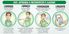 4 passos para descobrir se uma pessoa está tendo um AVC