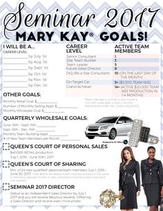 Anne Hanson Mary Kay Sales Diretor-United States Tracking