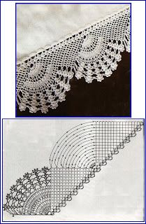 shell edging pattern