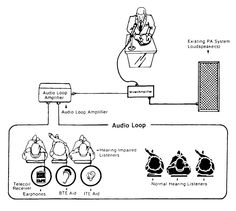 Bluetooth Transmitter: Mpow Streambot Pro Portable