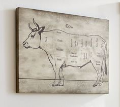 Cow Diagram | Pottery Barn - I am in love!!  Saw this in a restaurant in Louisville with my bookclub gals and said then I would love it in my dining room.  Glad I found it!  I hope I can find the rest, I think there was a hog too.