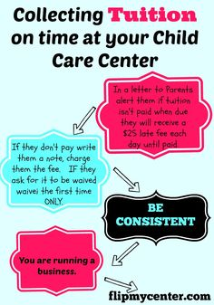 how to put up a day care business