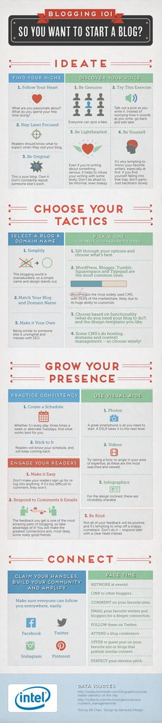 Info-graphic: How to start your blog | tiperrific