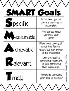 SMART Goals for Data Folders I want to post a lot more about this during the school year, but I wanted students to have something to place in their Data Folder about how to set SMART Goals. via iTeach 5th