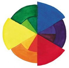 colour wheel tattoo idea