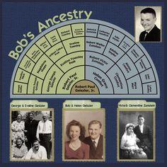 A Patient Genealogist: Heritage Scrapbooking: Color Schemes Part Two
