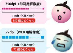 サイズ(Photoshop) - 画像ファイルの解像度|印刷通販のグラフィック|オリジナルネットプリント作成の決定版!