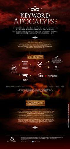 Keyword apocalipsis #SEM