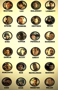 The actors who played the men of Easy Company