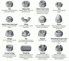 Types of Nuts   Electrical Info PICS