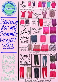*Jellie* wobbles into blogland: Summary of my bright project 333 summer capsule wardrobe