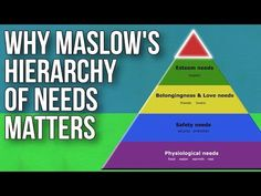 The Importance of Maslow's Pyramid of Needs - The Book of Life is the 'brain' of The School of Life, a gathering of the best ideas around wisdom and emotional intelligence. History Of Psychology, Maslow's Hierarchy Of Needs, Online Lectures, Classroom Images, Abraham Maslow, Meaningful Life, Teacher Tools, Business Presentation, Emotional Intelligence