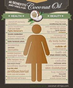 Coconut Oil Benefits- some of these I did not know at all! Good info