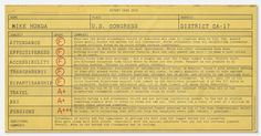 Mike Honda's Report Card Periodic Table, Names, Periotic Table
