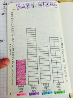 Bujo Dave Ramsey snowball by C. Summers The step 1 increments were $100 for 10…