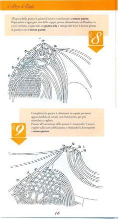 Scuola di pizzo di Cantù 2006 (bolillos) - Blancaflor1 - Picasa Webalbums