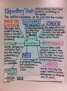 Expository writing allows the writer to inform, describe or explain to the reader what is occurring with the topic being discussed. Here are a few tips to help students write a clear and organized expository text.