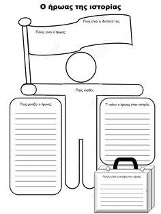 Σχεδιάγραμμα που μπορεί να χρησιμοποιηθεί για τη δημιουργία του προφίλ του ήρωα ενός αφηγηματικού κειμένου.