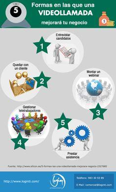 5 formas en las que una videollamada mejora tu negocio #infografia