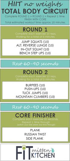 HIIT Tuesday Workout -- no-weights total body circuit Fit Girl Motivation, Fitness Motivation, Tuesday Workout, Friday Workout, Intense Workout, At Home Workouts, Tabata Workouts, Workout Routines, Workout Plans