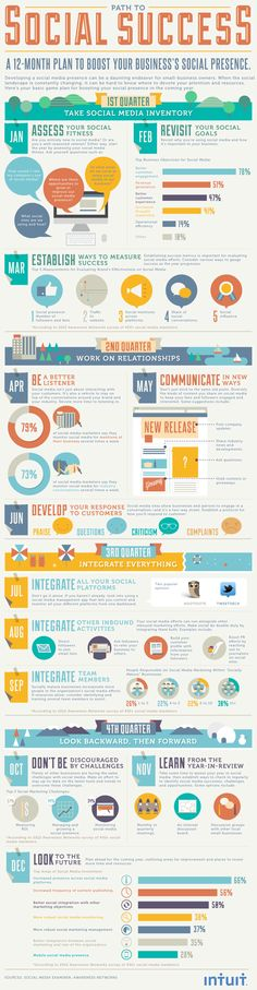 SocialSuccessInfographic