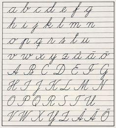 Kuvahaun tulos haulle kaunokirjoitus