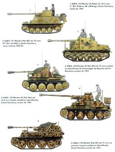 The Marder series of tanks destroyer/ self propelled anti-tank guns