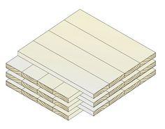 cross laminated timber diagram