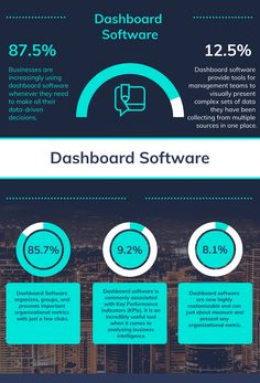 Dashboard Software, Data Dashboard, What Is Dashboard, Visual Analytics, Online Marketing Strategies, Charts And Graphs, Business Intelligence, Best Practice, Dashboards