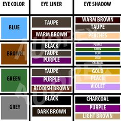 Eye Color Chart - #eyes #eyeshadow #eyeliner #beauty #makeup