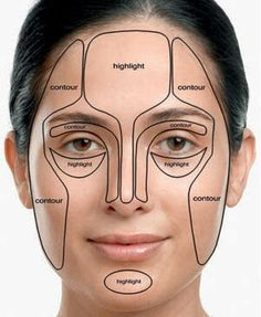 The Right Way to Contour for Your Face Shape | Face shapes ...