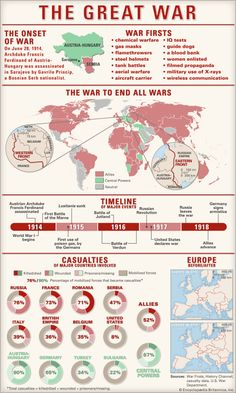 Introduction world war 2 essay Apr 2008 · This Site Might Help You. RE: essay intro CHECK plz =)? World War II has been considered one of the most horrendous tragedies to ever occur in. History Teachers, Teaching History, European History, World History, British History, Ancient History, American History, Native American, F22