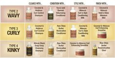 Shea Moisture has a wonderful line of natural hair products. You may get stressed out trying to figure out which Shea Moisture product best suits your hair type because their are so many products t… More