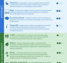 pomysly_infografika5