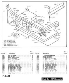 mid 90s club car ds runs without key on club car wiring ...