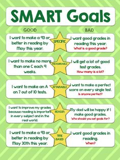 [Back to School] UNIT {Back to School} With Your Favorite Books! activities, printable anchor chart posters for read alouds! This unit pairs recommended mentor texts with the essentials that need to be covered the fi Goal Setting For Students, Smart Goal Setting, Setting Goals, Goal Settings, Study Skills, Life Skills, Smart Goals Examples, Goals Template, Student Goals