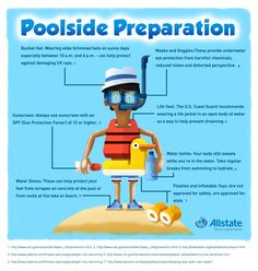This brief illustrated inforgraphic can help you keep your kids safe during a trip to the pool. It's important for them to be protected from damaging UV rays, remain hydrated throughout the day and of course- have fun! Weather Activities, Fun Activities, Summer Safety Tips, Camping In The Woods, Premier Pools, Swimming Pool Maintenance, Pool Care, Water Safety, Pool Supplies