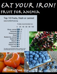 Iron Rich Fruits. Though not loaded with iron itself, fruit makes an important contribution to iron absorption for people relying on plant-based sources of food for iron (such as those on a vegetarian diet): fruit tends to be high in vitamin C, an iron absorption enhancer.