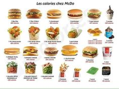 Calories au Mac Do