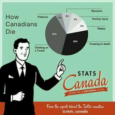 Canadian statistics (How Canadians Die) #silliness  https://twitter.com/stats_canada/media