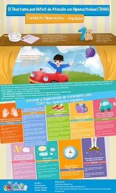 El Trastorno por Déficit de Atención con Hiperactividad (TDAH). Conducta Hiperactiva – Impulsiva