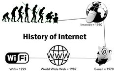 "On August 23, 1991 — 24 years ago today — ""internauts"" (technical people using the internet) began to include the general public, as the World Wide Web was open to everyone after this day. The term internaut is made from a combination of ""internet"" and ""astronaut."" Today, #HappyInternautDay #InternautDay #TheInternautDay"