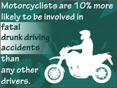 """It is reported that not only are motorcyclists 10% more likely to be involved in a fatal crash due to alcohol, but that 28% of those drivers had a blood alcohol content (BAC) of .08% or higher when tested. Additionally, almost half of these fatalities were people age 40 or older. Perhaps it is the size of the motorcycle, compared to other vehicles on the road, or the """"carefree"""" lifestyle a motorcycle may promote..."""