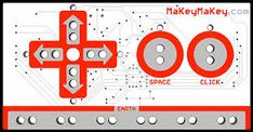 Makey Makey - STEM Curriculum Resources by Dr. Business Innovation, Innovation Design, Digital Technology, Educational Technology, Stem Curriculum, Massachusetts Institute Of Technology, Interactive Learning, Great Videos, Information Technology